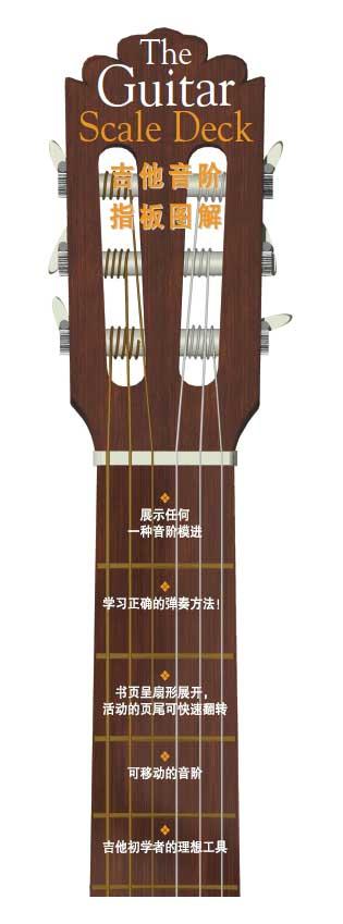 【台北音乐家书房】吉他音阶指板图解