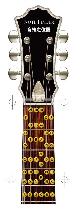 吉他音阶指板图解